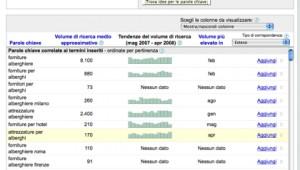 Analisi di un Mercato Web