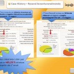 case history avventurenelmondo