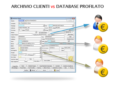 database-profilato-2